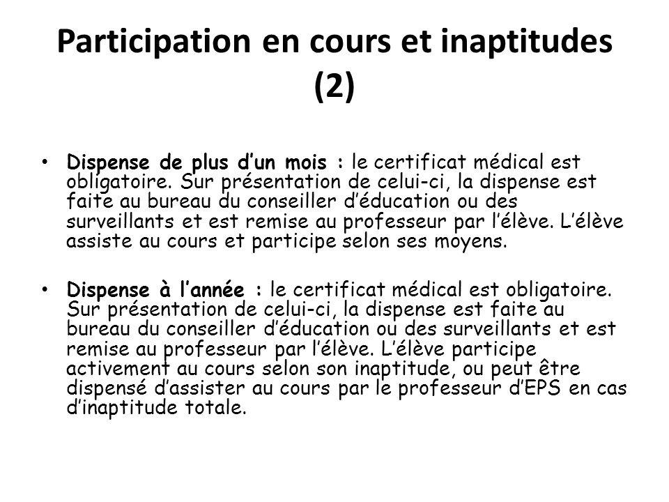 Participation en cours et inaptitudes (2) Dispense de plus dun mois : le certificat médical est obligatoire. Sur présentation de celui-ci, la dispense