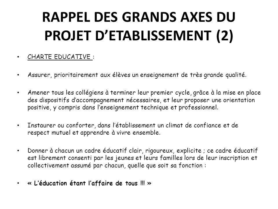 RAPPEL DES GRANDS AXES DU PROJET DETABLISSEMENT (2) CHARTE EDUCATIVE : Assurer, prioritairement aux élèves un enseignement de très grande qualité. Ame