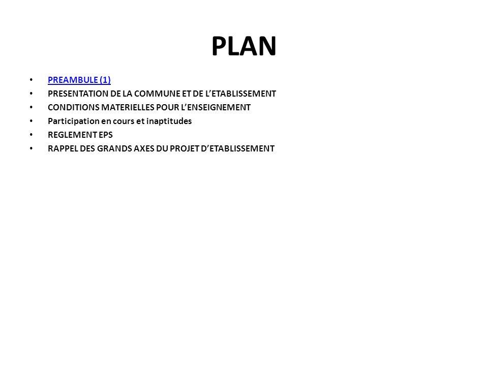 PLAN PREAMBULE (1) PRESENTATION DE LA COMMUNE ET DE LETABLISSEMENT CONDITIONS MATERIELLES POUR LENSEIGNEMENT Participation en cours et inaptitudes REG