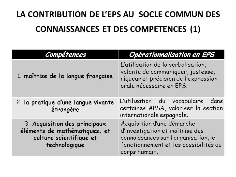 LA CONTRIBUTION DE LEPS AU SOCLE COMMUN DES CONNAISSANCES ET DES COMPETENCES (1) CompétencesOpérationnalisation en EPS 1. maîtrise de la langue frança