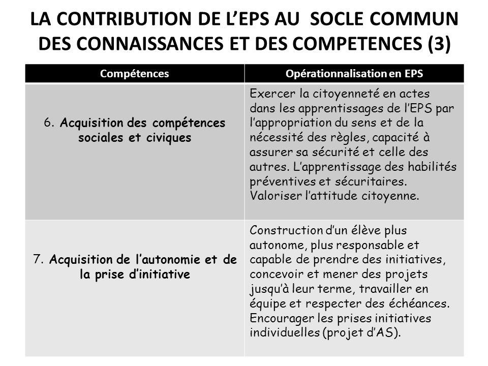 LA CONTRIBUTION DE LEPS AU SOCLE COMMUN DES CONNAISSANCES ET DES COMPETENCES (3) CompétencesOpérationnalisation en EPS 6. Acquisition des compétences