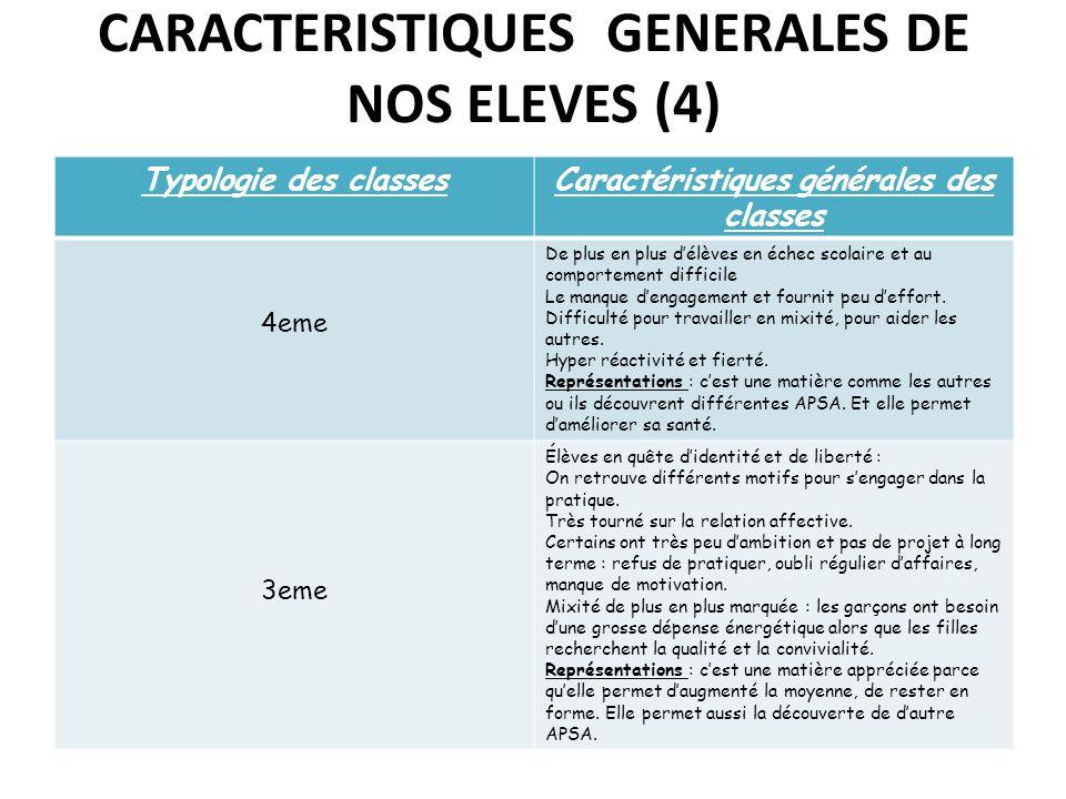 CARACTERISTIQUES GENERALES DE NOS ELEVES (4) Typologie des classesCaractéristiques générales des classes 4eme De plus en plus délèves en échec scolair