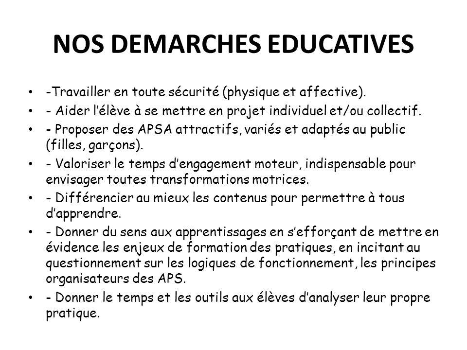 NOS DEMARCHES EDUCATIVES -Travailler en toute sécurité (physique et affective). - Aider lélève à se mettre en projet individuel et/ou collectif. - Pro