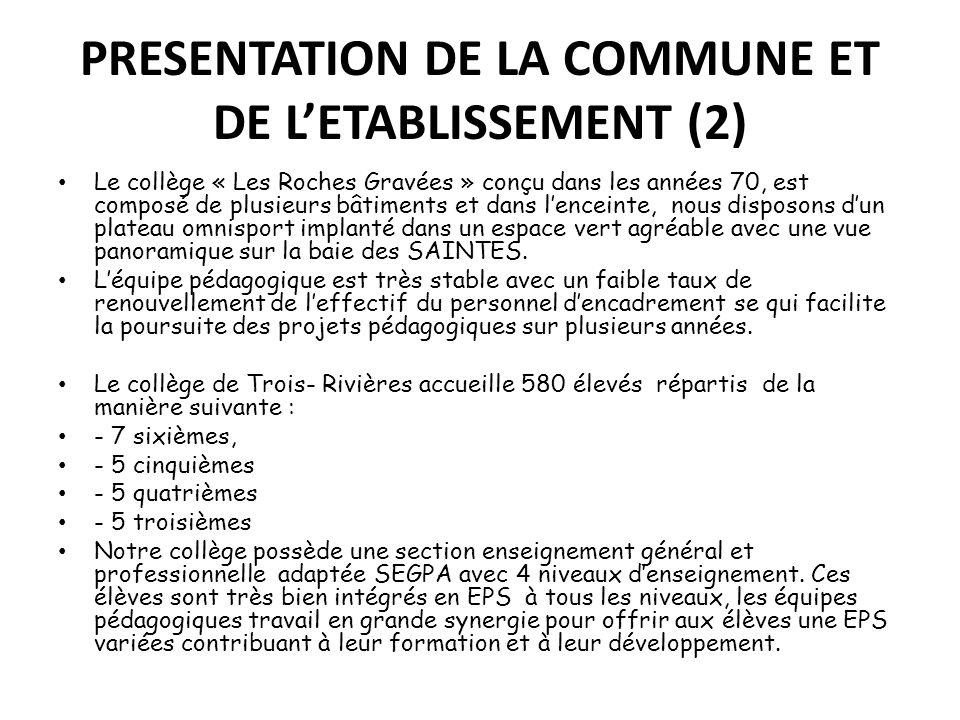 PRESENTATION DE LA COMMUNE ET DE LETABLISSEMENT (2) Le collège « Les Roches Gravées » conçu dans les années 70, est composé de plusieurs bâtiments et