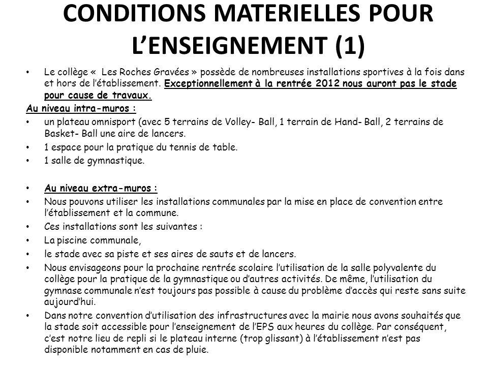 CONDITIONS MATERIELLES POUR LENSEIGNEMENT (1) Le collège « Les Roches Gravées » possède de nombreuses installations sportives à la fois dans et hors d
