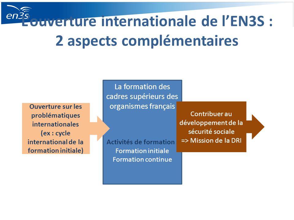 Louverture internationale de lEN3S : 2 aspects complémentaires La formation des cadres supérieurs des organismes français Activités de formation : For