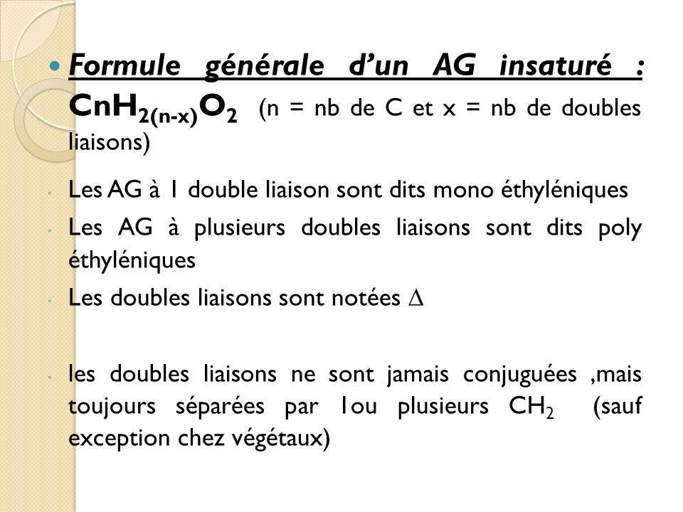 Formule générale dun AG insaturé : CnH 2(n-x) O 2 (n = nb de C et x = nb de doubles liaisons) * Les AG à 1 double liaison sont dits mono éthyléniques * Les AG à plusieurs doubles liaisons sont dits poly éthyléniques * Les doubles liaisons sont notées * les doubles liaisons ne sont jamais conjuguées,mais toujours séparées par 1ou plusieurs CH 2 (sauf exception chez végétaux)