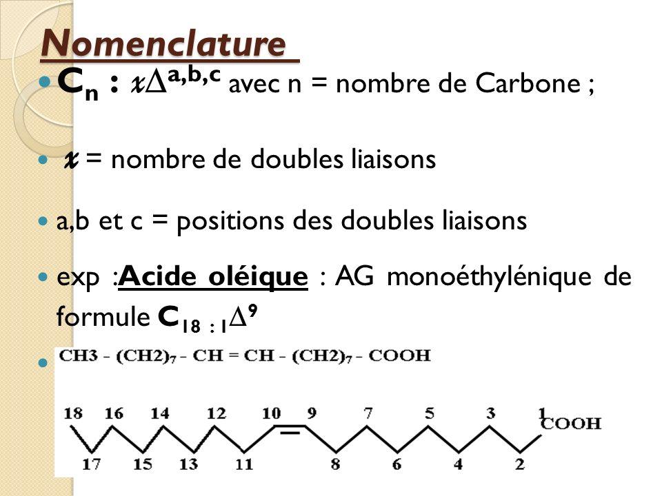 Nomenclature C n : x a,b,c avec n = nombre de Carbone ; x = nombre de doubles liaisons a,b et c = positions des doubles liaisons exp :Acide oléique : AG monoéthylénique de formule C 18 : 1 9