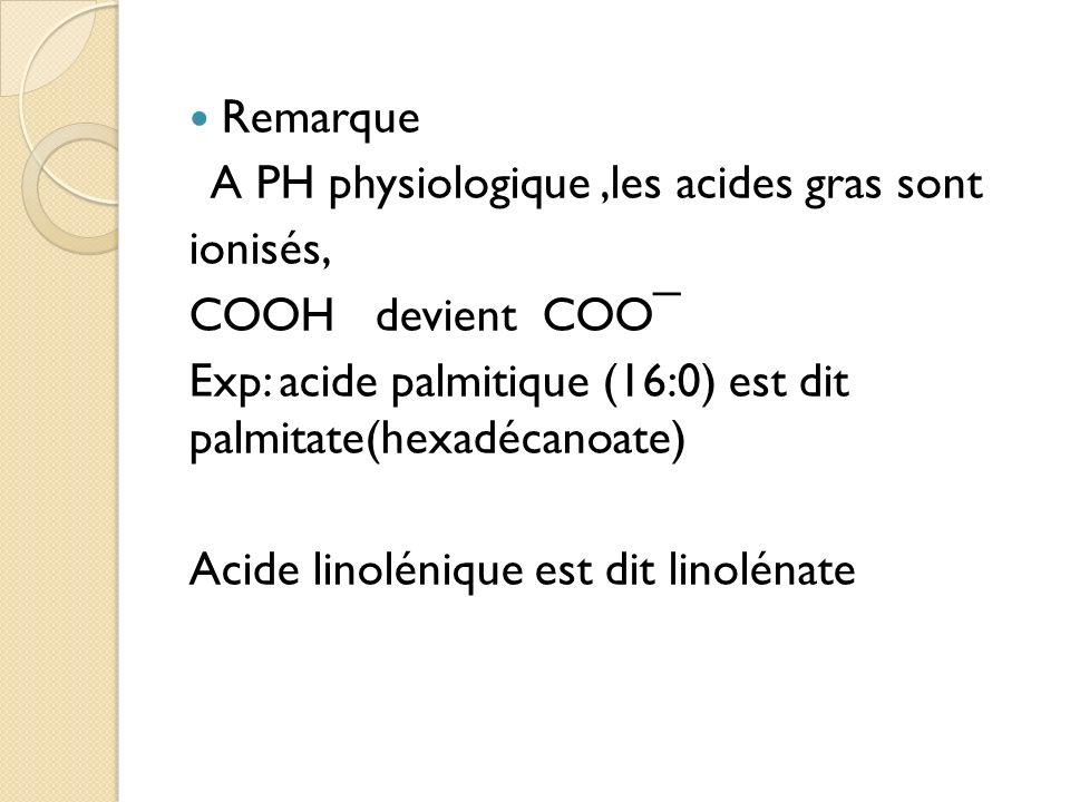 Remarque A PH physiologique,les acides gras sont ionisés, COOH devient COO¯ Exp: acide palmitique (16:0) est dit palmitate(hexadécanoate) Acide linolénique est dit linolénate