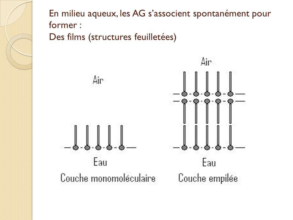 En milieu aqueux, les AG sassocient spontanément pour former : Des films (structures feuilletées)