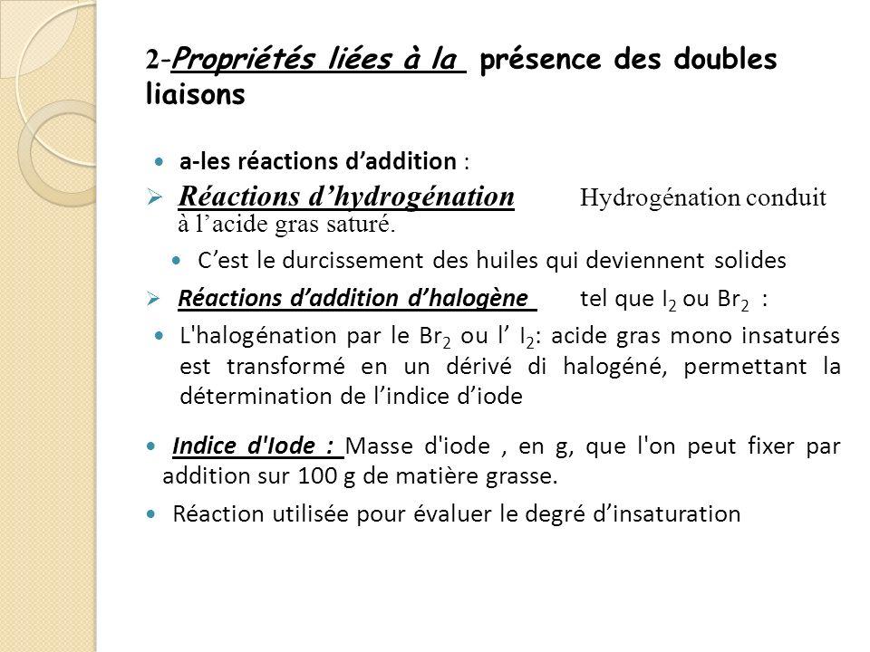 2 -Propriétés liées à la présence des doubles liaisons a-les réactions daddition : Réactions dhydrogénation Hydrogénation conduit à lacide gras saturé.