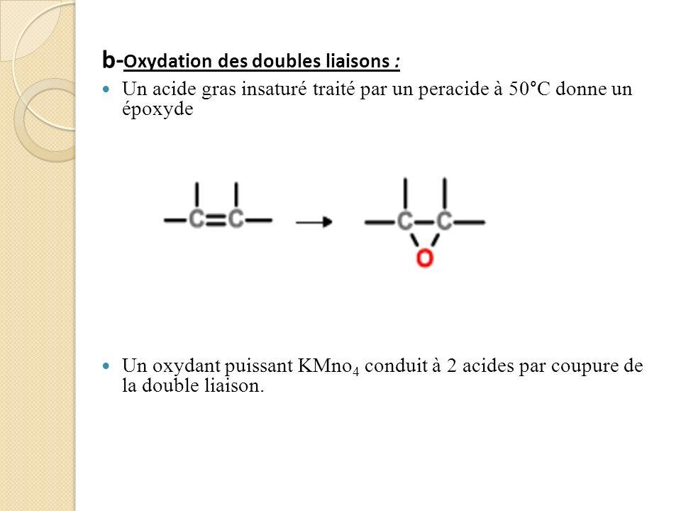 b- Oxydation des doubles liaisons : Un acide gras insaturé traité par un peracide à 50°C donne un époxyde Un oxydant puissant KMno 4 conduit à 2 acides par coupure de la double liaison.