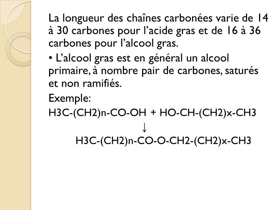 La longueur des chaînes carbonées varie de 14 à 30 carbones pour lacide gras et de 16 à 36 carbones pour lalcool gras.