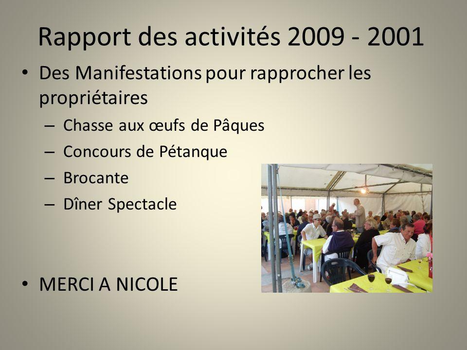 Rapport des activités 2009 - 2001 Des Manifestations pour rapprocher les propriétaires – Chasse aux œufs de Pâques – Concours de Pétanque – Brocante –