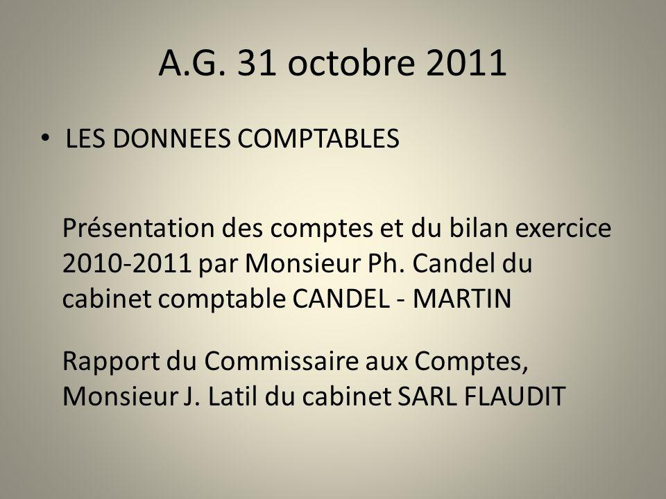 A.G. 31 octobre 2011 LES DONNEES COMPTABLES Présentation des comptes et du bilan exercice 2010-2011 par Monsieur Ph. Candel du cabinet comptable CANDE