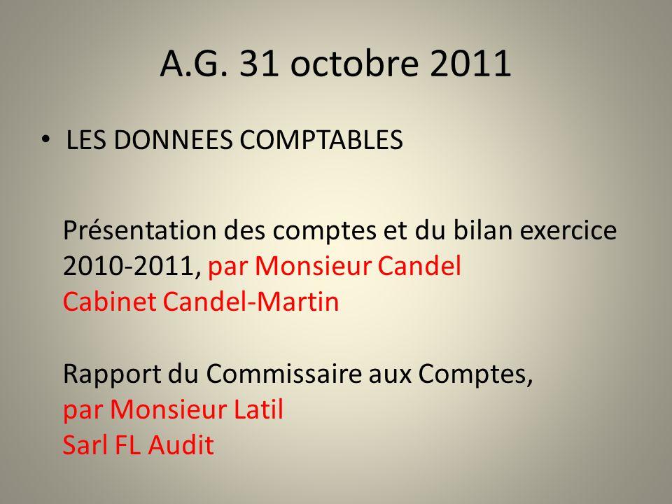 A.G. 31 octobre 2011 LES DONNEES COMPTABLES Présentation des comptes et du bilan exercice 2010-2011, par Monsieur Candel Cabinet Candel-Martin Rapport