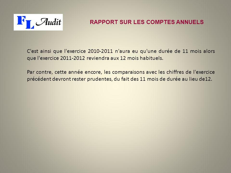 C'est ainsi que l'exercice 2010-2011 n'aura eu qu'une durée de 11 mois alors que l'exercice 2011-2012 reviendra aux 12 mois habituels. Par contre, cet