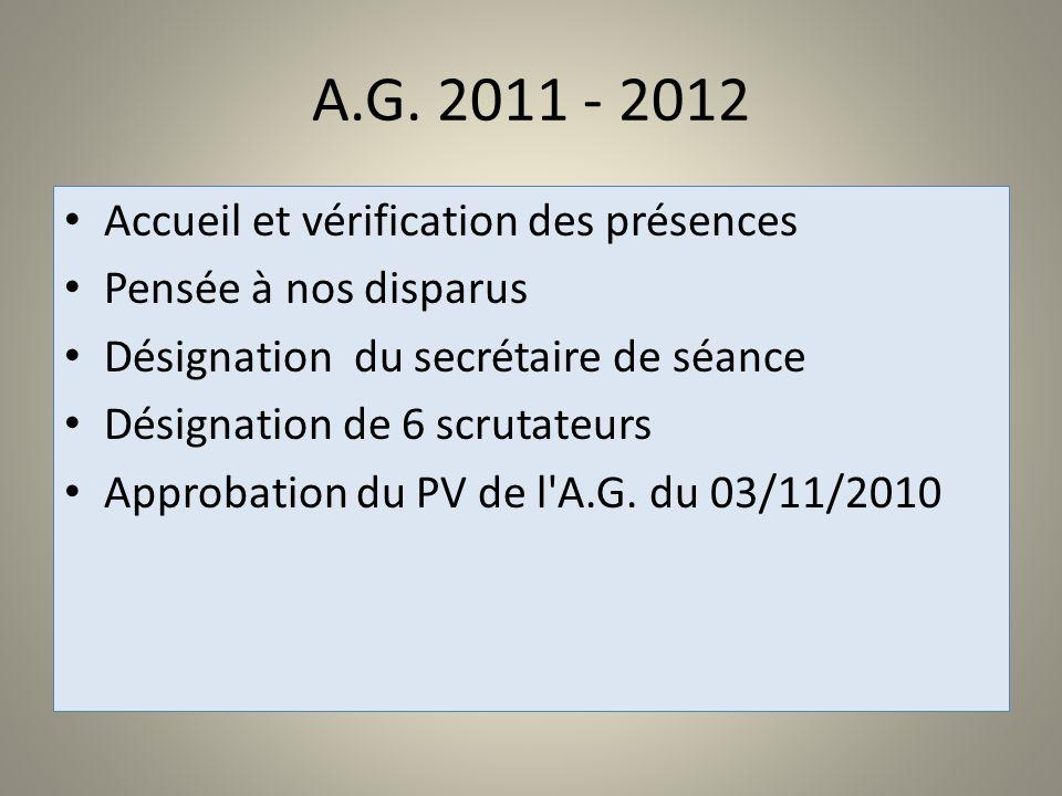 A.G. 2011 - 2012 Accueil et vérification des présences Pensée à nos disparus Désignation du secrétaire de séance Désignation de 6 scrutateurs Approbat