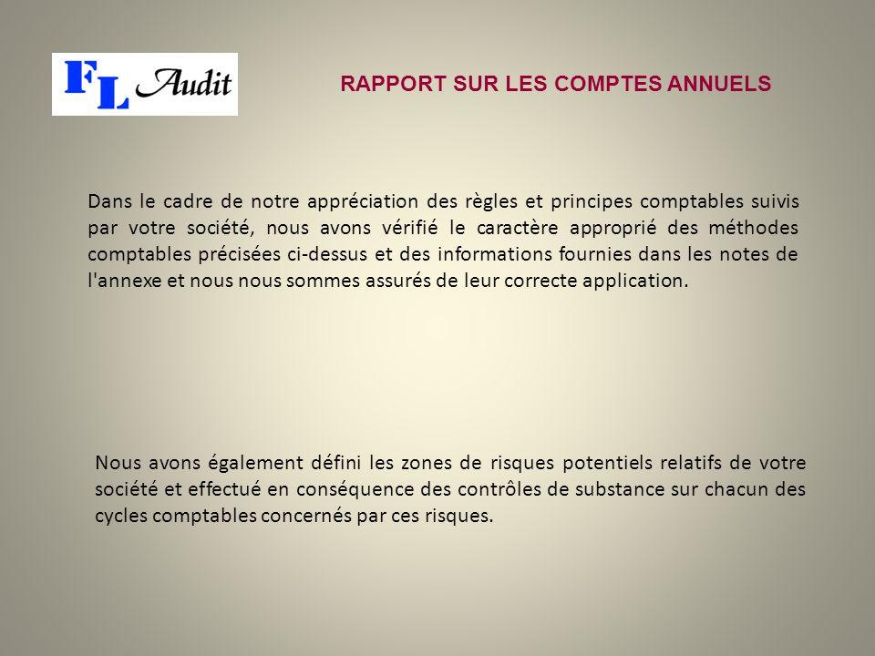 Dans le cadre de notre appréciation des règles et principes comptables suivis par votre société, nous avons vérifié le caractère approprié des méthode