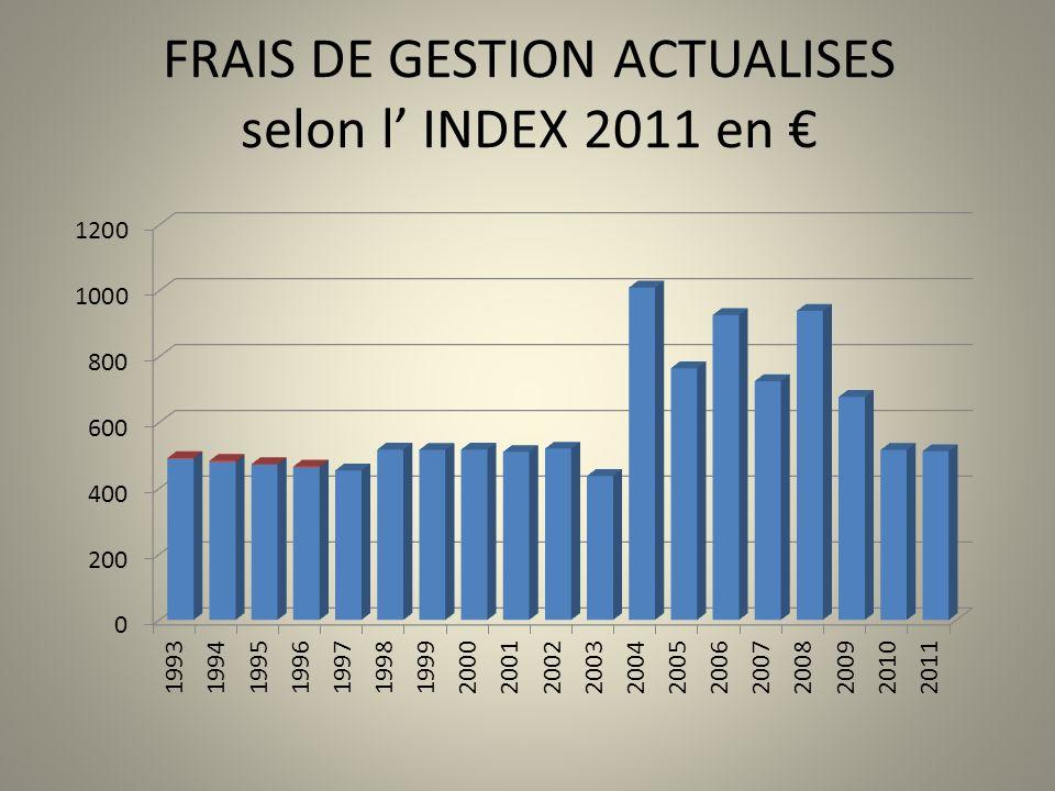 FRAIS DE GESTION ACTUALISES selon l INDEX 2011 en