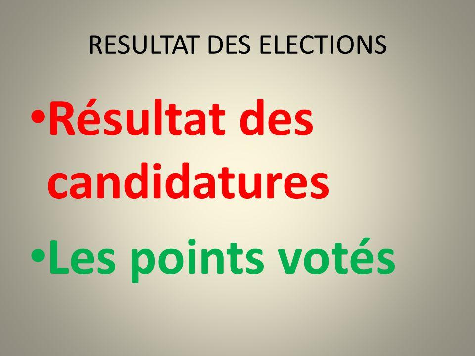 RESULTAT DES ELECTIONS Résultat des candidatures Les points votés