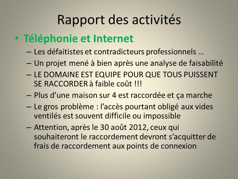 Rapport des activités Téléphonie et Internet – Les défaitistes et contradicteurs professionnels … – Un projet mené à bien après une analyse de faisabi