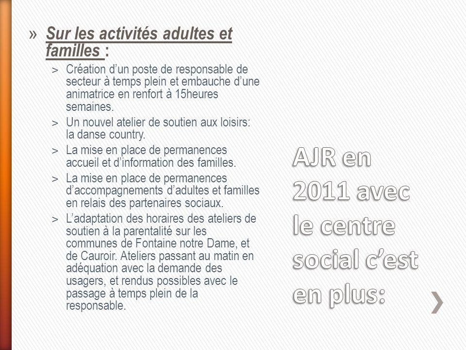 » Sur les activités adultes et familles : ˃ Création dun poste de responsable de secteur à temps plein et embauche dune animatrice en renfort à 15heur