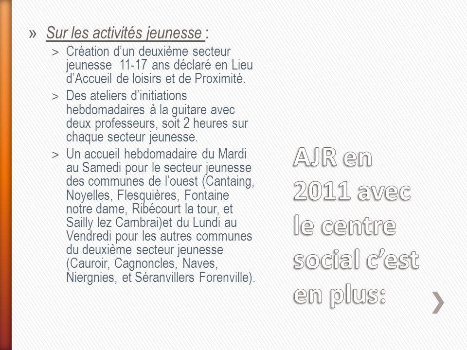 » Sur les activités jeunesse : ˃ Création dun deuxième secteur jeunesse 11-17 ans déclaré en Lieu dAccueil de loisirs et de Proximité.