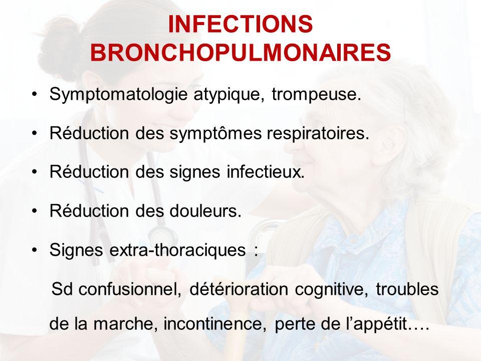 Symptomatologie atypique, trompeuse. Réduction des symptômes respiratoires. Réduction des signes infectieux. Réduction des douleurs. Signes extra-thor