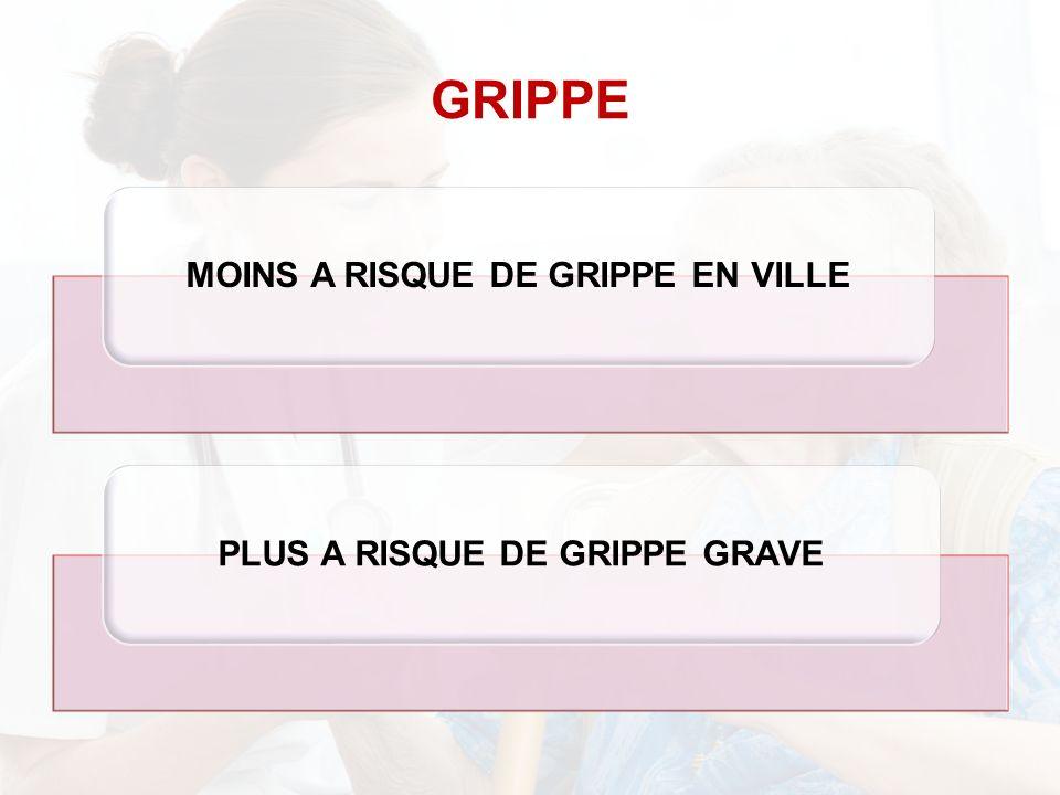 GRIPPE MOINS A RISQUE DE GRIPPE EN VILLEPLUS A RISQUE DE GRIPPE GRAVE
