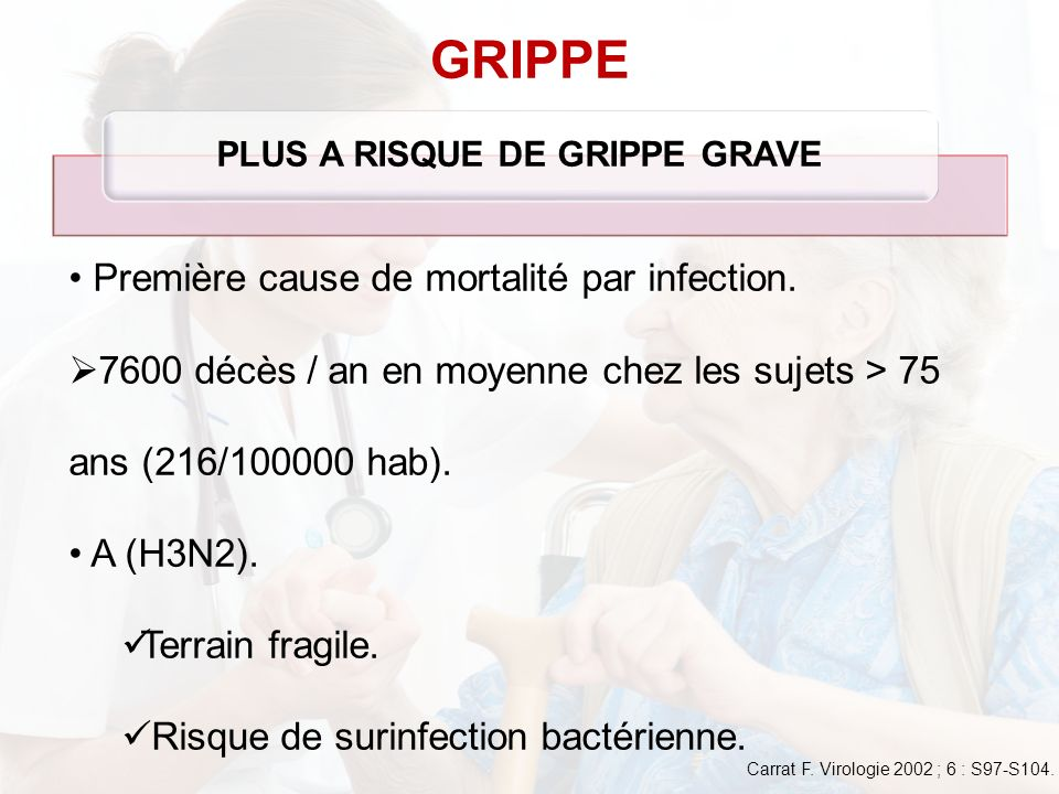 PLUS A RISQUE DE GRIPPE GRAVE GRIPPE Première cause de mortalité par infection. 7600 décès / an en moyenne chez les sujets > 75 ans (216/100000 hab).
