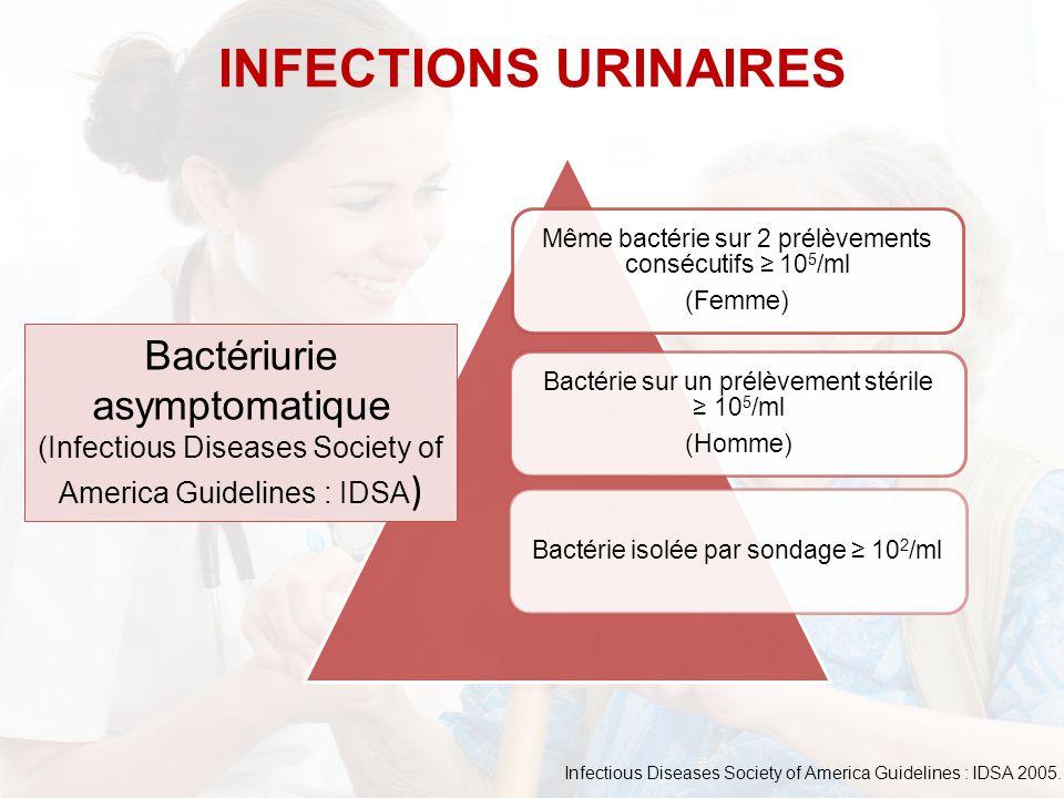 Même bactérie sur 2 prélèvements consécutifs 10 5 /ml (Femme) Bactérie sur un prélèvement stérile 10 5 /ml (Homme) Bactérie isolée par sondage 10 2 /ml INFECTIONS URINAIRES Bactériurie asymptomatique (Infectious Diseases Society of America Guidelines : IDSA ) Infectious Diseases Society of America Guidelines : IDSA 2005.