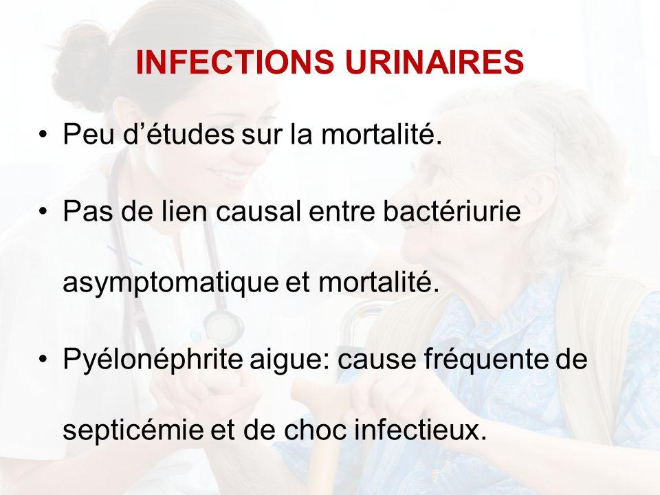 Peu détudes sur la mortalité. Pas de lien causal entre bactériurie asymptomatique et mortalité. Pyélonéphrite aigue: cause fréquente de septicémie et