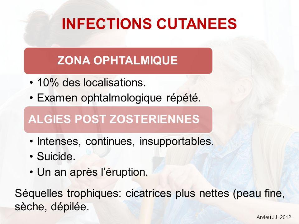 INFECTIONS CUTANEES ZONA OPHTALMIQUE 10% des localisations. Examen ophtalmologique répété. ALGIES POST ZOSTERIENNES Intenses, continues, insupportable