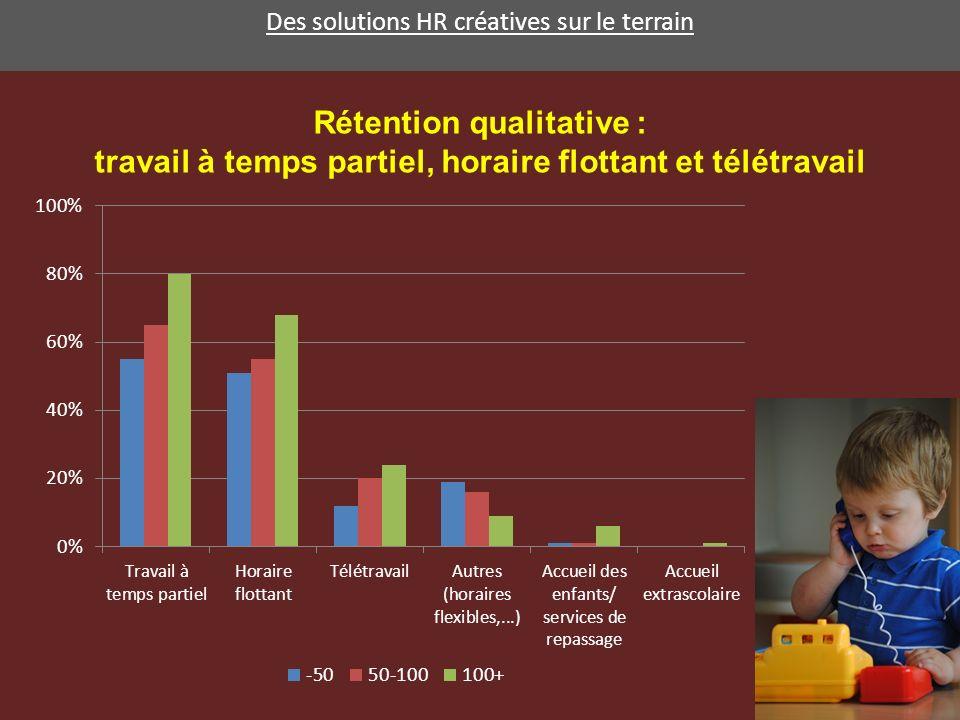 Des solutions HR créatives sur le terrain Rétention qualitative : travail à temps partiel, horaire flottant et télétravail
