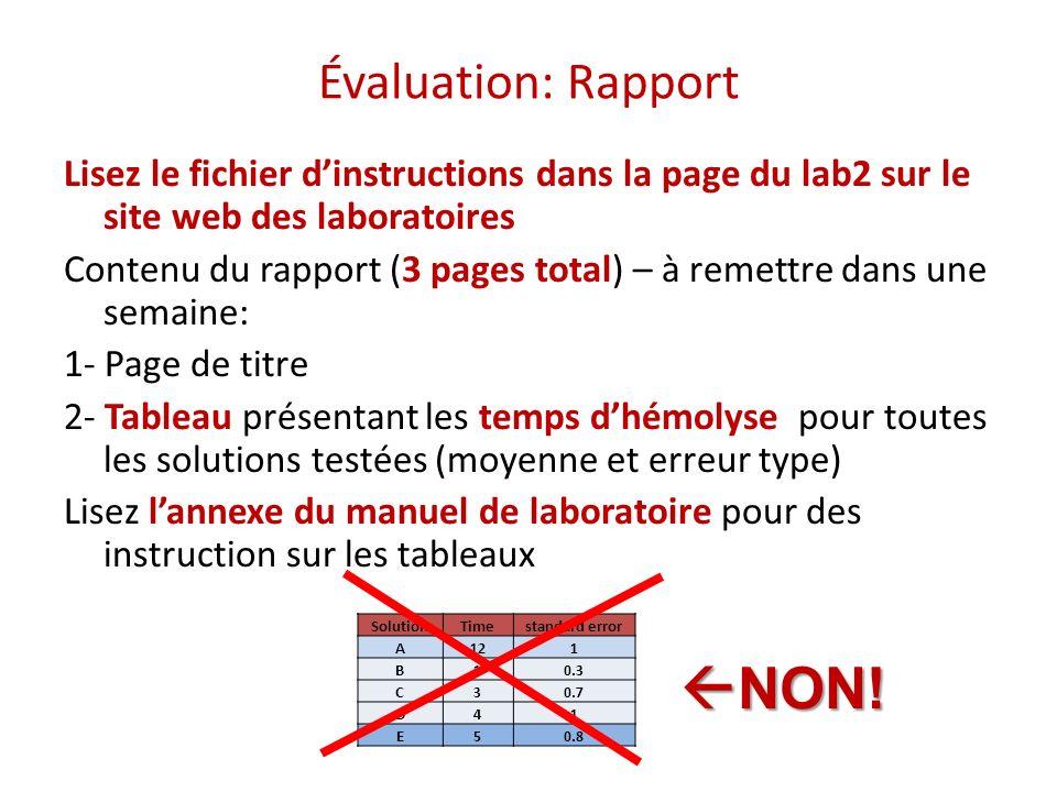 Évaluation: Rapport Lisez le fichier dinstructions dans la page du lab2 sur le site web des laboratoires Contenu du rapport (3 pages total) – à remett