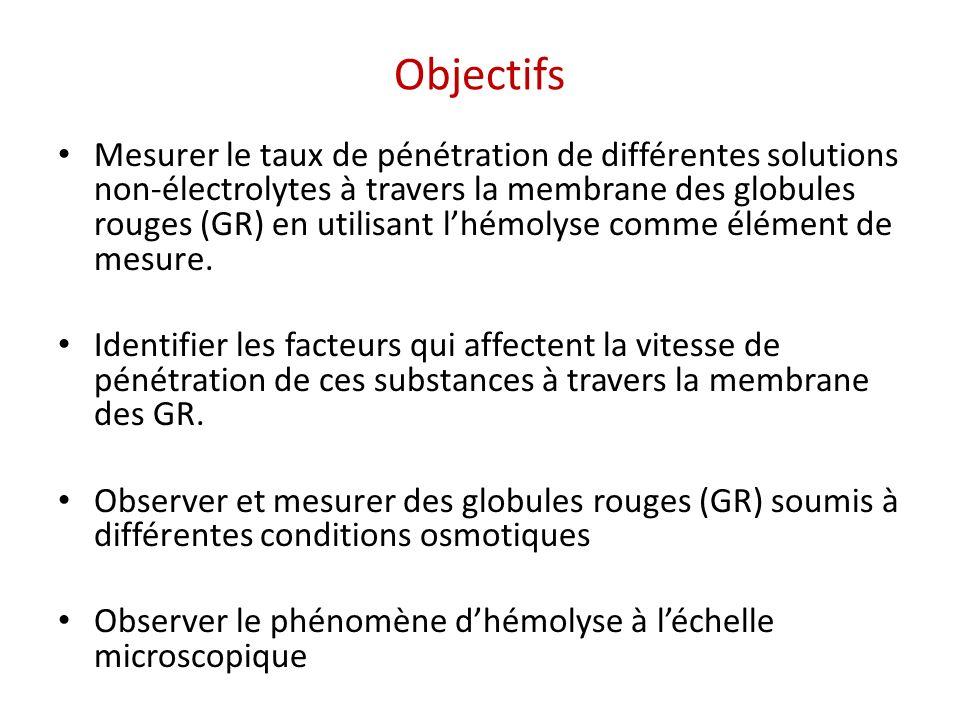 Objectifs Mesurer le taux de pénétration de différentes solutions non-électrolytes à travers la membrane des globules rouges (GR) en utilisant lhémoly