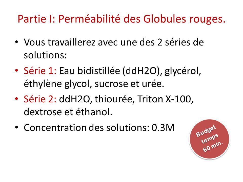 Partie I: Perméabilité des Globules rouges. Vous travaillerez avec une des 2 séries de solutions: Série 1: Eau bidistillée (ddH2O), glycérol, éthylène