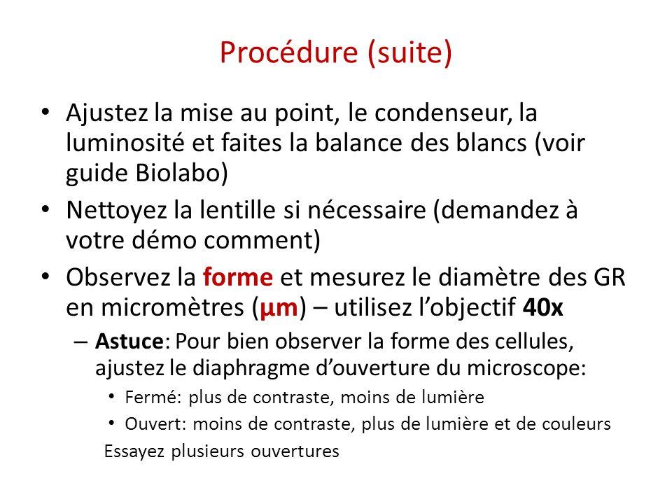 Procédure (suite) Ajustez la mise au point, le condenseur, la luminosité et faites la balance des blancs (voir guide Biolabo) Nettoyez la lentille si
