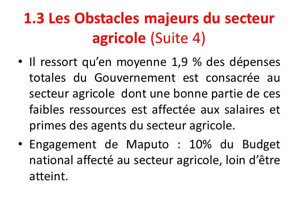 1.3 Les Obstacles majeurs du secteur agricole (Suite 4) Il ressort quen moyenne 1,9 % des dépenses totales du Gouvernement est consacrée au secteur ag
