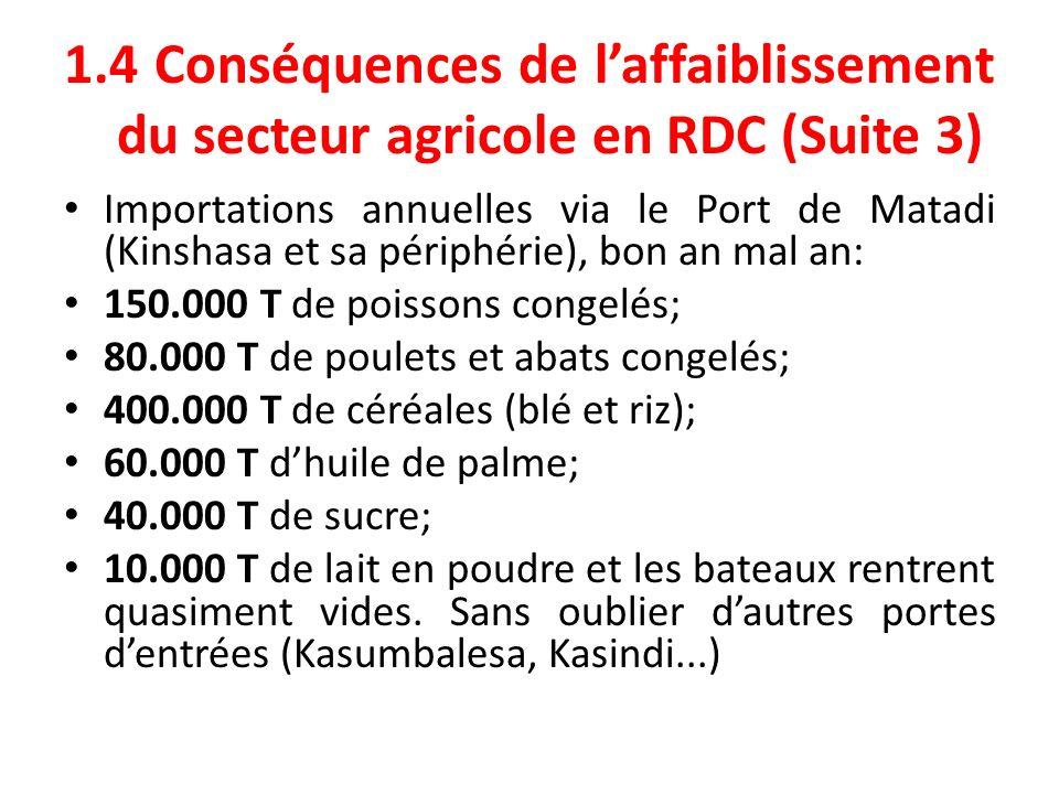 1.4 Conséquences de laffaiblissement du secteur agricole en RDC (Suite 3) Importations annuelles via le Port de Matadi (Kinshasa et sa périphérie), bo
