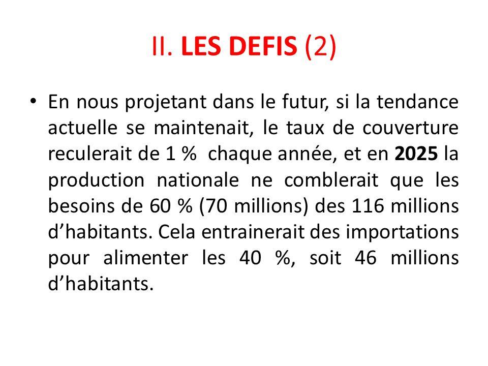 II. LES DEFIS (2) En nous projetant dans le futur, si la tendance actuelle se maintenait, le taux de couverture reculerait de 1 % chaque année, et en