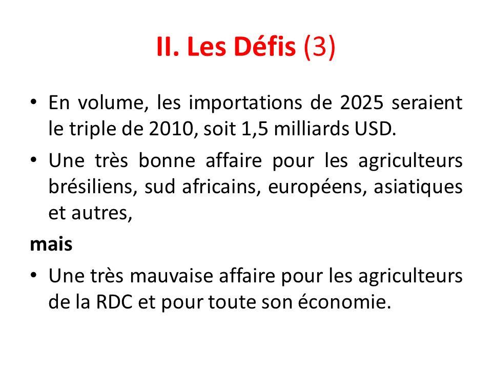 II. Les Défis (3) En volume, les importations de 2025 seraient le triple de 2010, soit 1,5 milliards USD. Une très bonne affaire pour les agriculteurs
