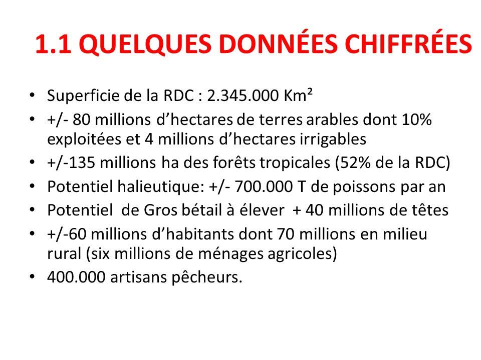 1.1 QUELQUES DONNÉES CHIFFRÉES Superficie de la RDC : 2.345.000 Km² +/- 80 millions dhectares de terres arables dont 10% exploitées et 4 millions dhec