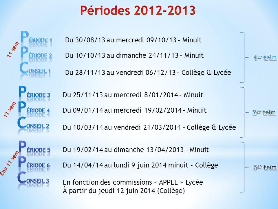 Du 30/08/13 au mercredi 09/10/13 – Minuit Du 10/10/13 au dimanche 24/11/13 – Minuit Du 28/11/13 au vendredi 06/12/13 – Collège & Lycée Du 25/11/13 au mercredi 8/01/2014 – Minuit Du 09/01/14 au mercredi 19/02/2014 – Minuit Du 10/03/14 au vendredi 21/03/2014 – Collège & Lycée Du 19/02/14 au dimanche 13/04/2013 – Minuit Du 14/04/14 au lundi 9 juin 2014 minuit - Collège En fonction des commissions « APPEL » Lycée À partir du jeudi 12 juin 2014 (Collège)