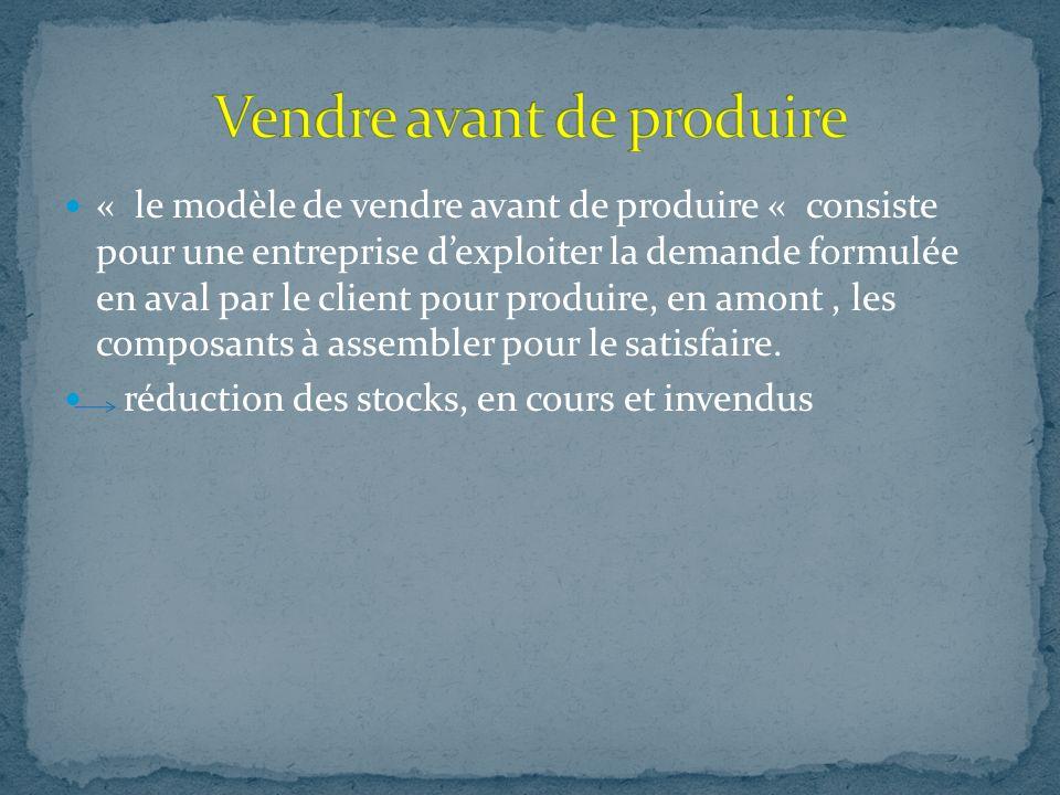 « le modèle de vendre avant de produire « consiste pour une entreprise dexploiter la demande formulée en aval par le client pour produire, en amont, les composants à assembler pour le satisfaire.