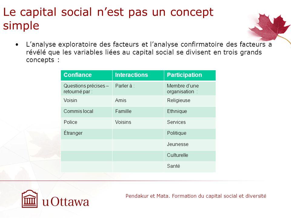 Le capital social nest pas un concept simple Lanalyse exploratoire des facteurs et lanalyse confirmatoire des facteurs a révélé que les variables liées au capital social se divisent en trois grands concepts : Pendakur et Mata.