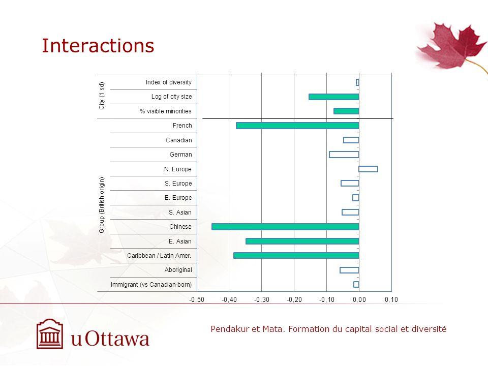 Interactions Pendakur et Mata. Formation du capital social et diversité