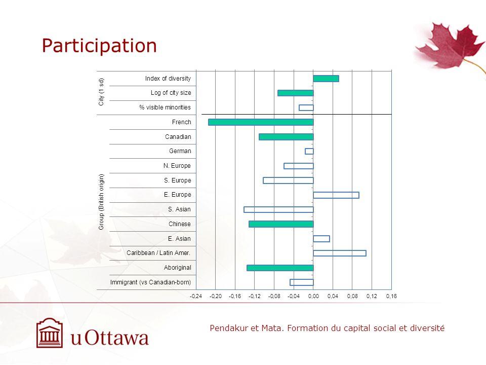 Participation Pendakur et Mata. Formation du capital social et diversité
