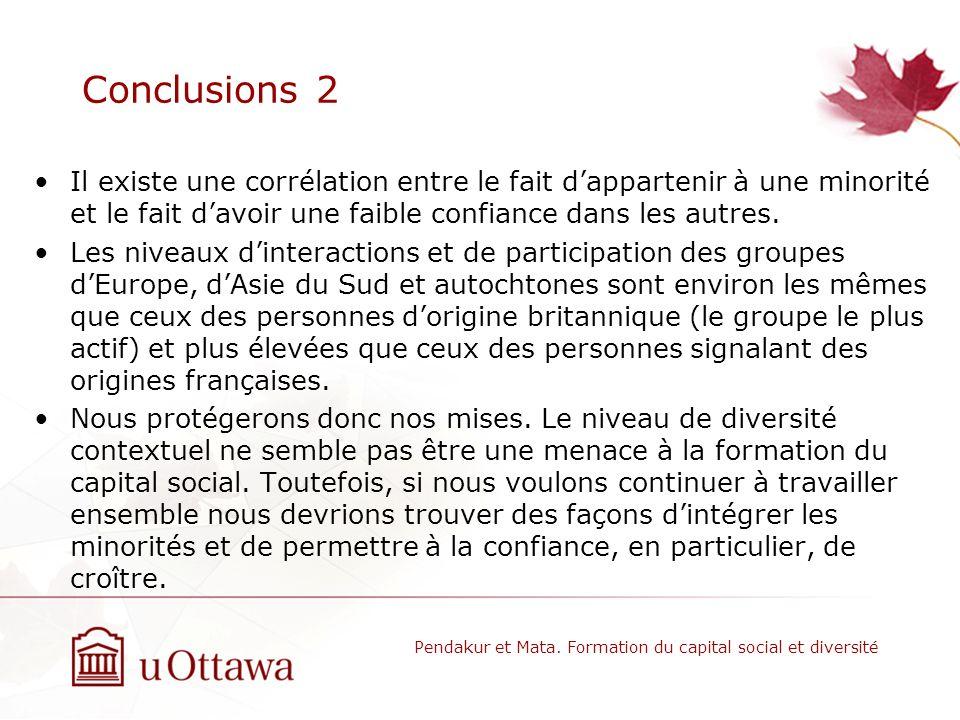 Conclusions 2 Il existe une corrélation entre le fait dappartenir à une minorité et le fait davoir une faible confiance dans les autres. Les niveaux d